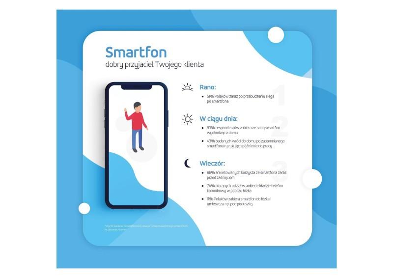 aplikacje-mobilne-fashionbusiness