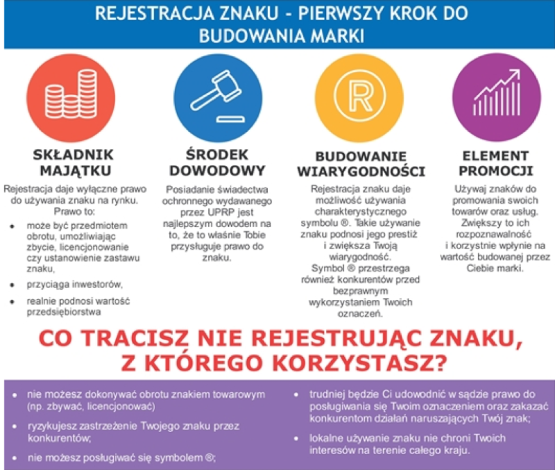 Źródło: https://www.uprp.pl/procedura-krajowa/Menu02,31,4,index,pl/