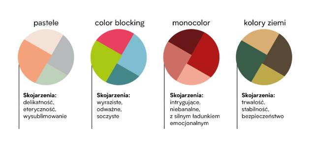 """fot. TREND.expo """"Czy kolor ma znaczenie?"""", Smart Design Expo"""