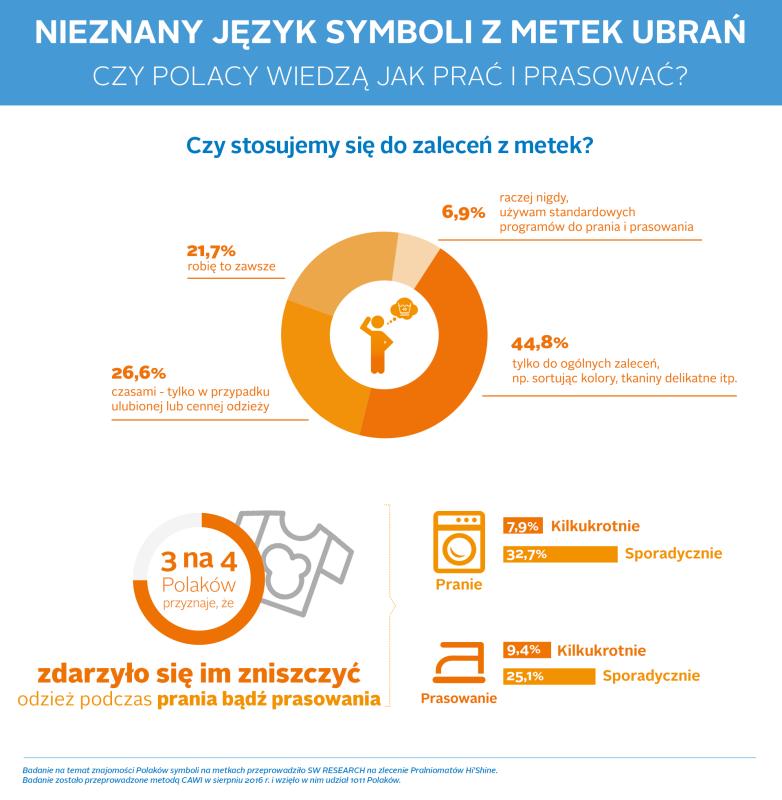 infografika_z_badania_03