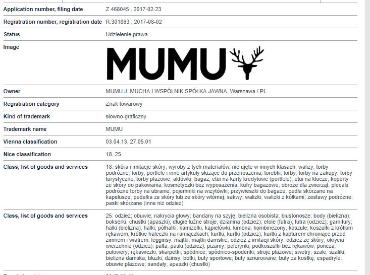 znak-towarowy-MUMU-rynek-mody-w-polsce-fashionbusiness