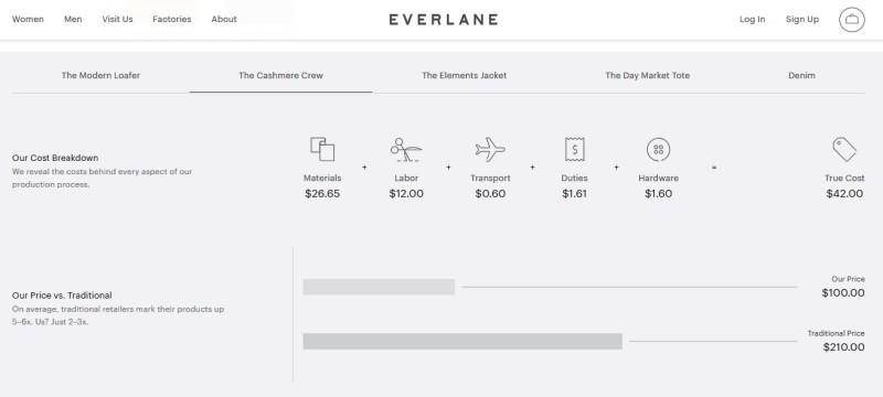 6 Everlane