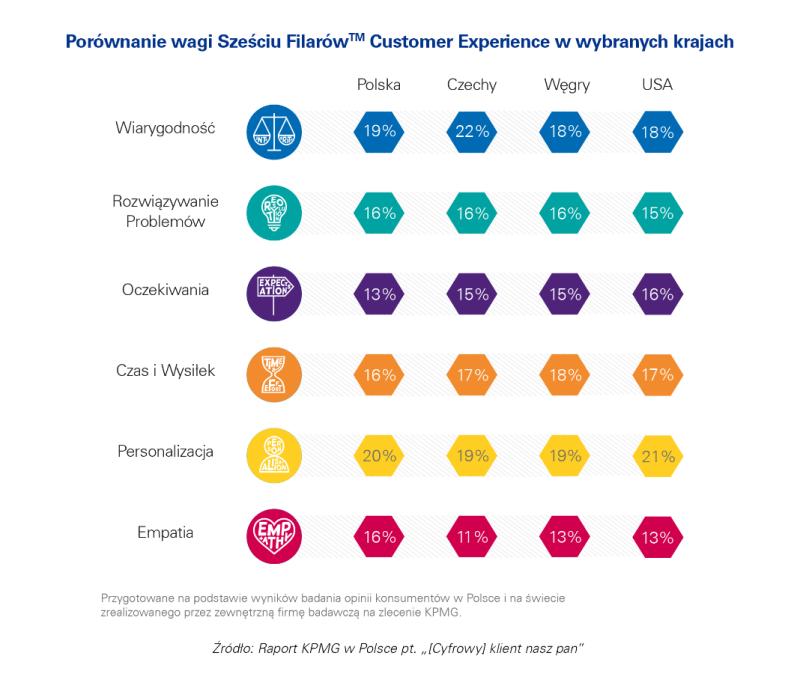 customer-experience-rynek-mody-fashionbusiness-pl