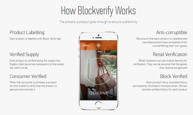 blockchain-sledzenie-obrotow-towarami-rynek-mody-fashionbusiness-pl